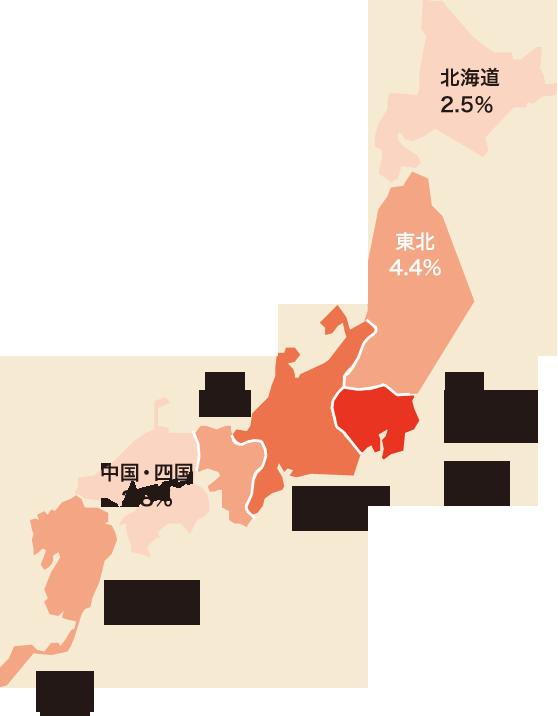 地域別学生比(平成27年度5月1日現在 在学生)